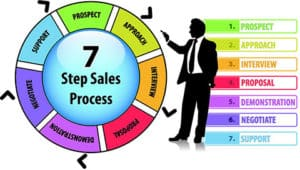 sales-success-hypnosis